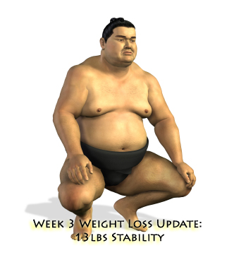 Fitting Weightloss Into Your Function Week - levibaxly's blog
